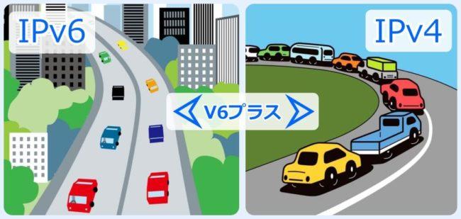 V6プラスを道路に例えた説明図